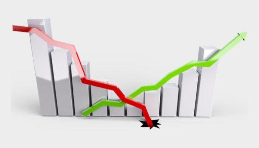 Can Options Market Activity Predict Economic Growth?