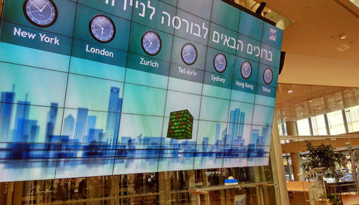 Israel's Volatility Index; Trade Deal Being Explored; Brexit Woes