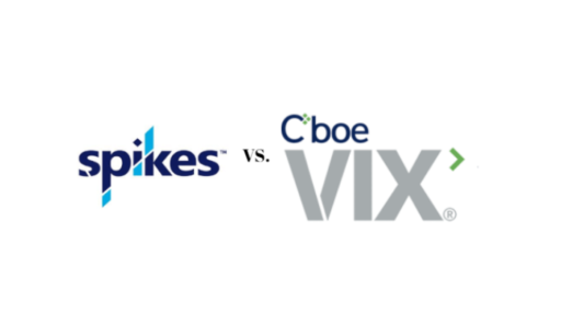 """OCC allows risk offsets for SPIKES, VIX;  Investors take note of """"gamma trap"""""""