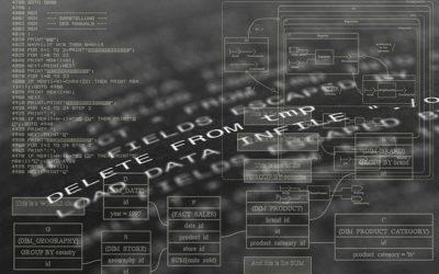 Futures Exchange Reins In Runaway Trading Algorithms